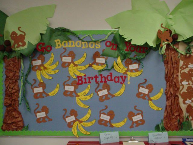 Go Bananas On Your Birthday Bulletin Board