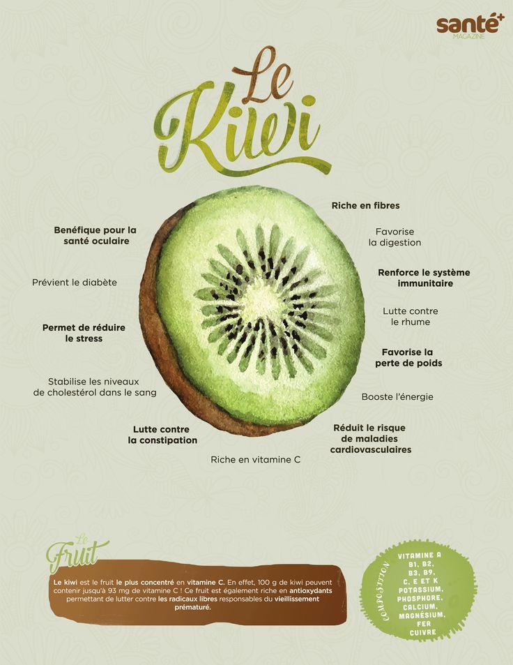 #lekiwi #bienfaits #vitamines #antioxydant #Santé #Nutrition #santeplusmag