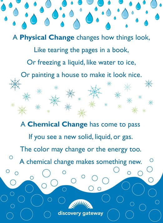 Physical and Chemical Reaction Poem