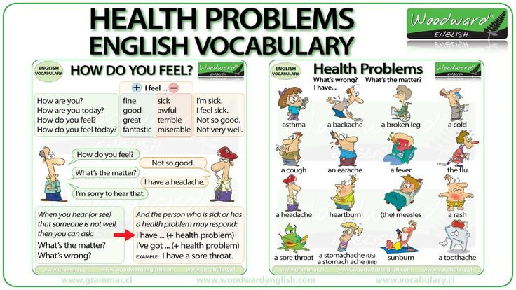 english problems Informative teaching article about the difficulties and problems students face when learning english.