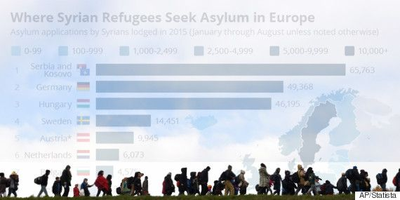 Refugee Crisis In Europe Explained Through Infographics Laying Bare Current Situation