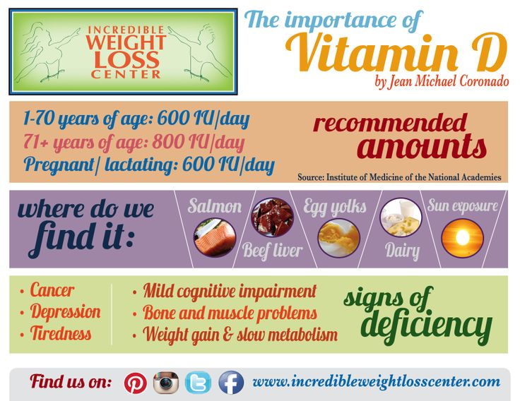 Where can you find vitamin d