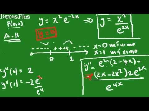 Gráfica de una función racional mediante análisis completo parte2