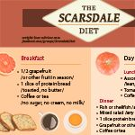 scarsdale diet discussion group