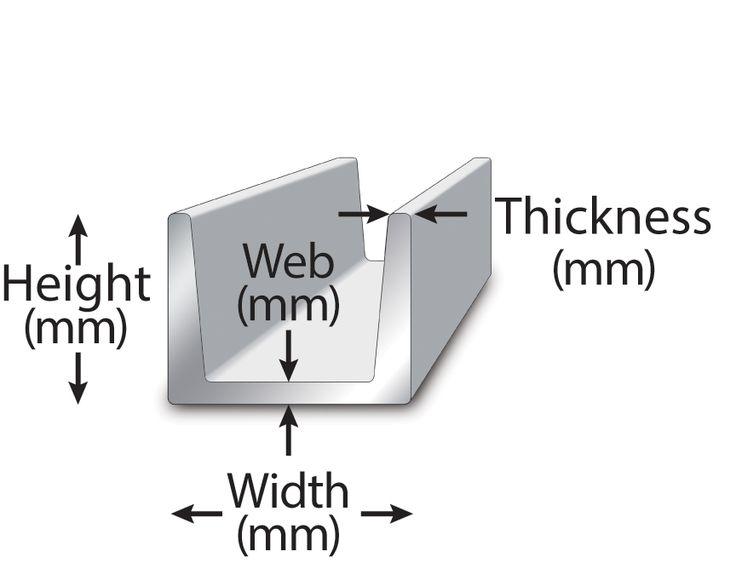 Metric Channel Stainless Steel Grades | Metric Metal
