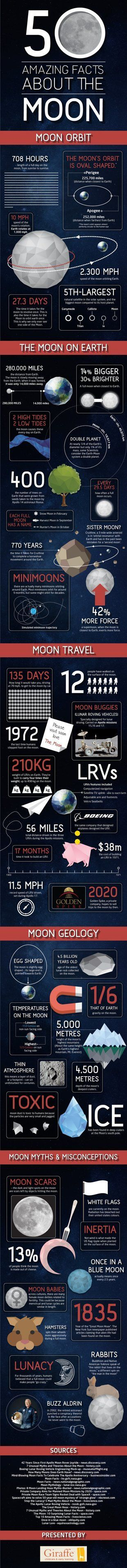 50 Amazing facts about our Moon -- info graphic, #teaching #space #science