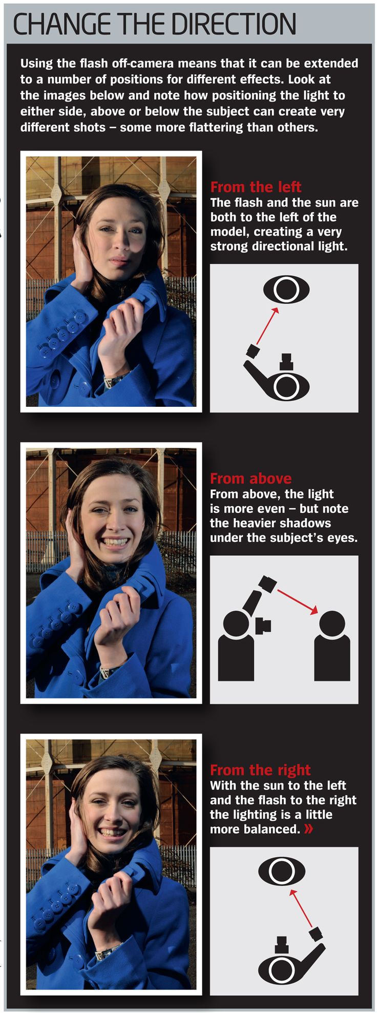 How to use off-camera flash: free photography cheat sheet