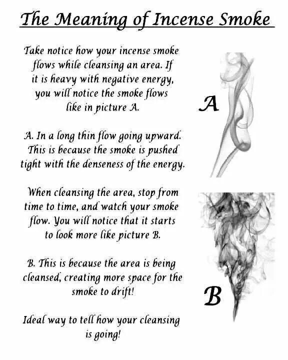 Meaning of incense smoke