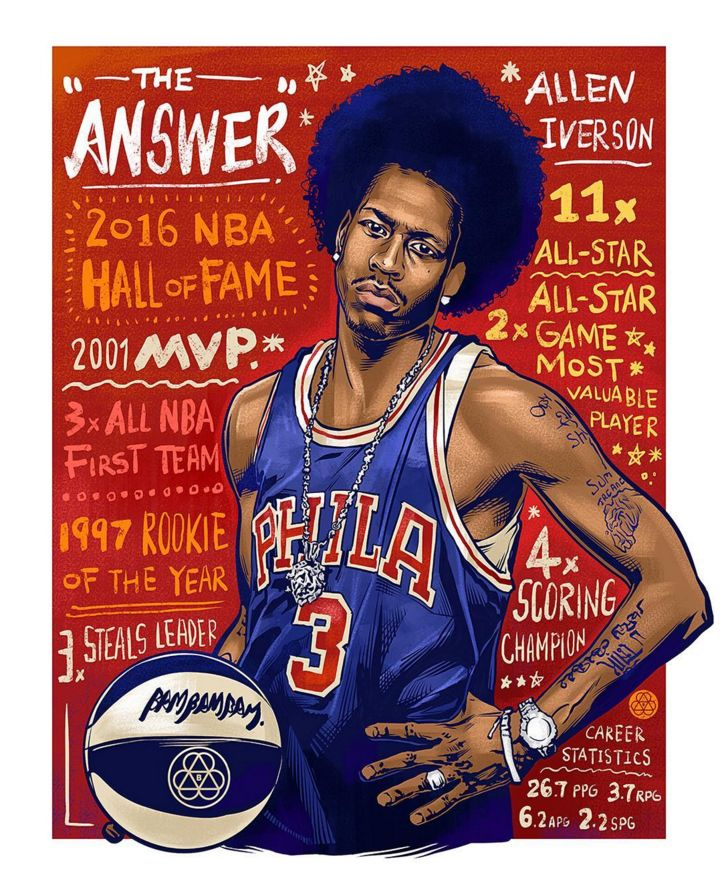 Allen Iverson Killer Illustration