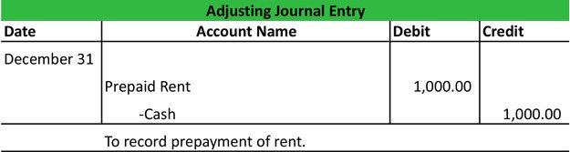 Adjusting Entries #accounting #entries #for #depreciation http://germany.nef2.com/adjusting-entries-accounting-entries-for-depreciation/  # Adjusting Entries Adjusting entries, also called adjusting journal entries, are journal entries made at the end of a period to correct accounts before the financial statements are prepared. This is the fourth step in the accounting cycle. Adjusting entries are most commonly used in accordance with the matching principle to match revenue and expenses in…