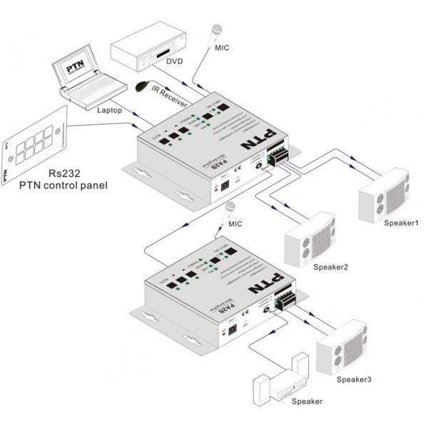 PA2B Digital Amplifier