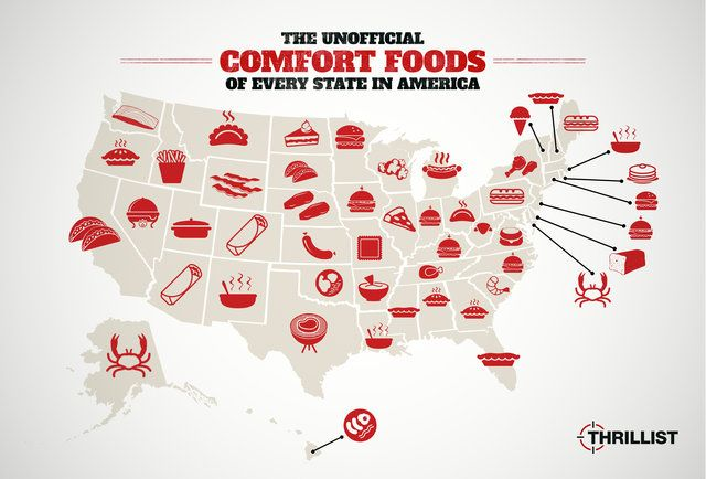 Try them all!! The unofficial comfort foods of every state in America