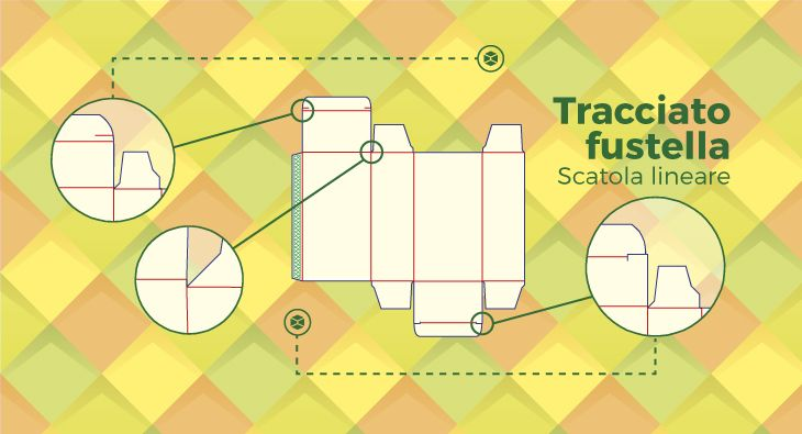#Tracciato #fustella: #scatola #astuccio #lineare.   Alcune delle scelte progettuali dietro lo sviluppo del tracciato fustella della scatola astuccio lineare, compreso quello generato su #Packly.