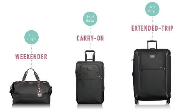 First, pick a bag that's just right for your vacation. | 21 Charts That Will Make Traveling So Much Easier
