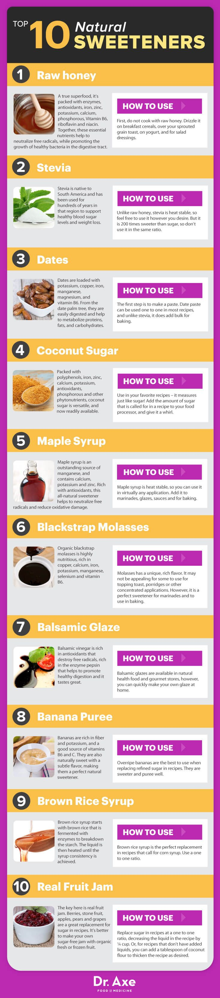 Top 10 natural sweeteners and how to use them as a sugar alternative.