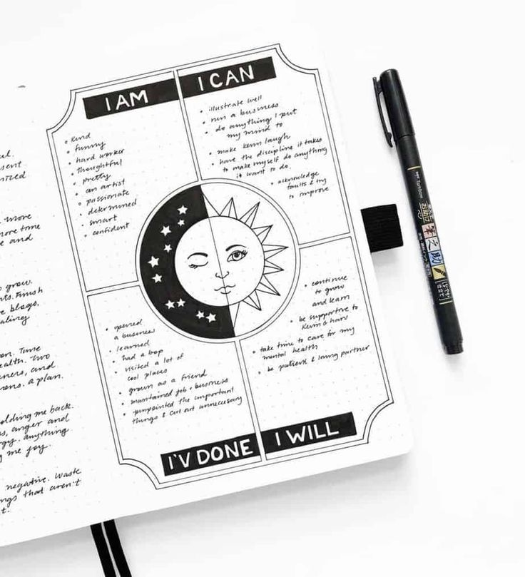 23 Inspirational Self Care Bullet Journal Page Ideas