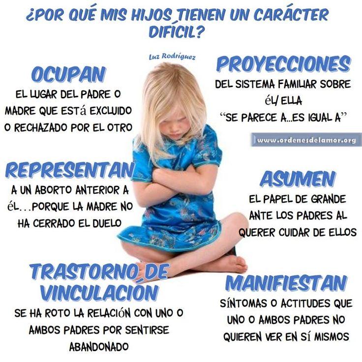Por qué mis hijos tienen un carácter difícil?