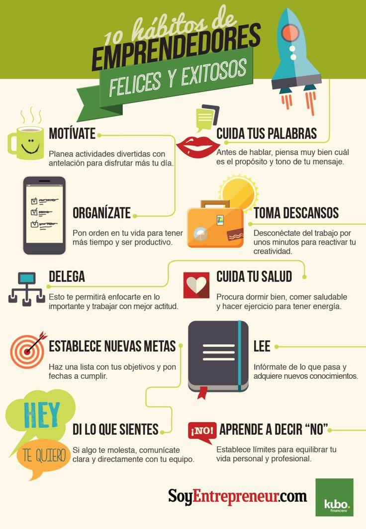 Habitos_emprendedores_felices  Ideas Desarrollo Personal para www.masymejor.com