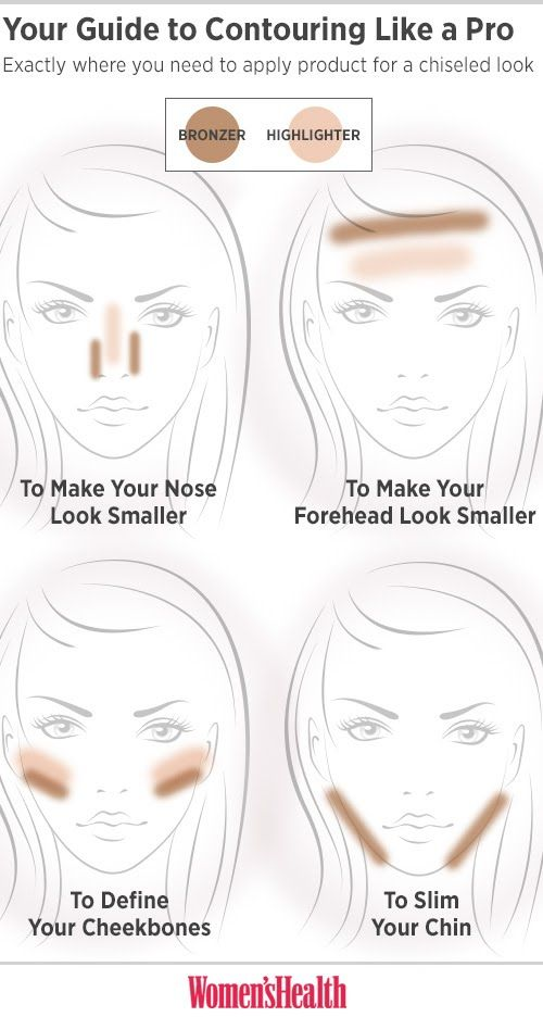 How to Contour Like a Celebrity http://www.womenshealthmag.com/beauty/contour-like-a-celebrity