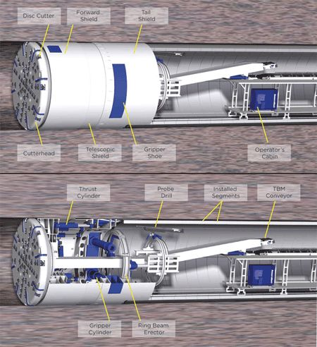 tbm tunnel boring machine pdf