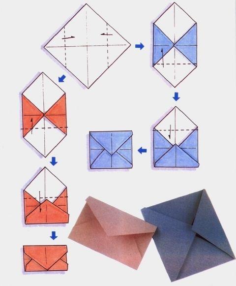 Самые простые оригами конверты