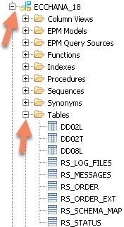 implementing slt configuration (for sidecar) in sap hana