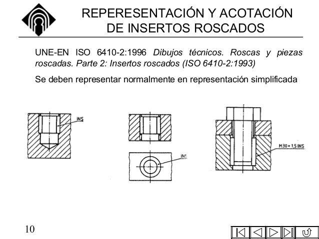 REPERESENTACIÓN Y ACOTACIÓN                DE INSERTOS ROSCADOS  UNE-EN ISO 6410-2:1996 Dibujos técnicos. Roscas y piezas ...