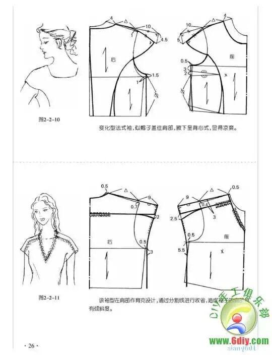 prolongued sleeves
