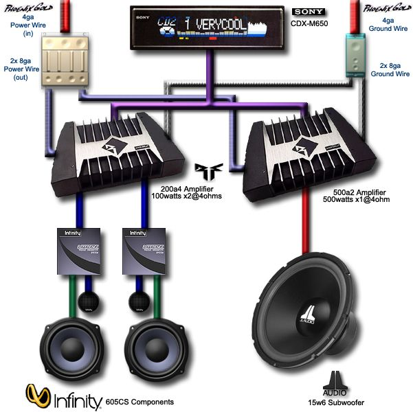 Car Audio Wiring Diagram Two Amps