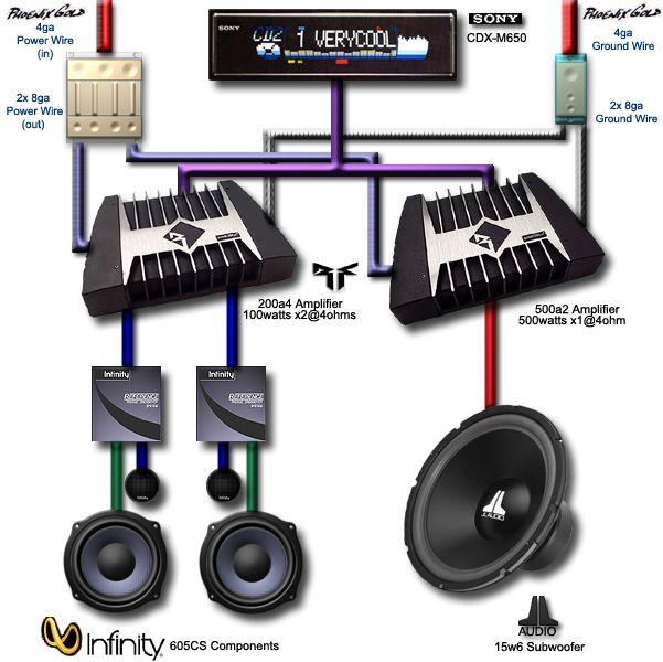 car audio amplifier speaker wiring  hereis another radical