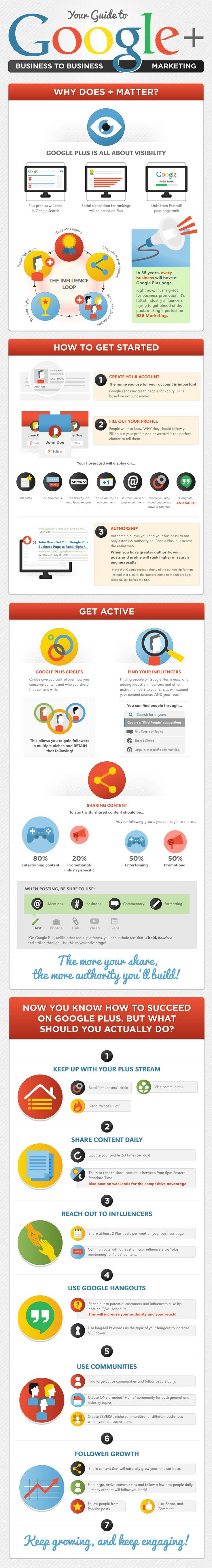 What Are 7 Steps To Using Google+ For B2B Marketing Success? #infographic