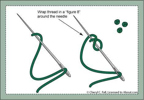 How to Make a Colonial Knot