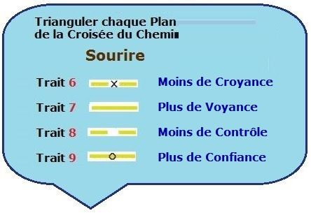 la croyance en 5 catégories. 4d7d7ef4be213a142578ae54e8ec9067