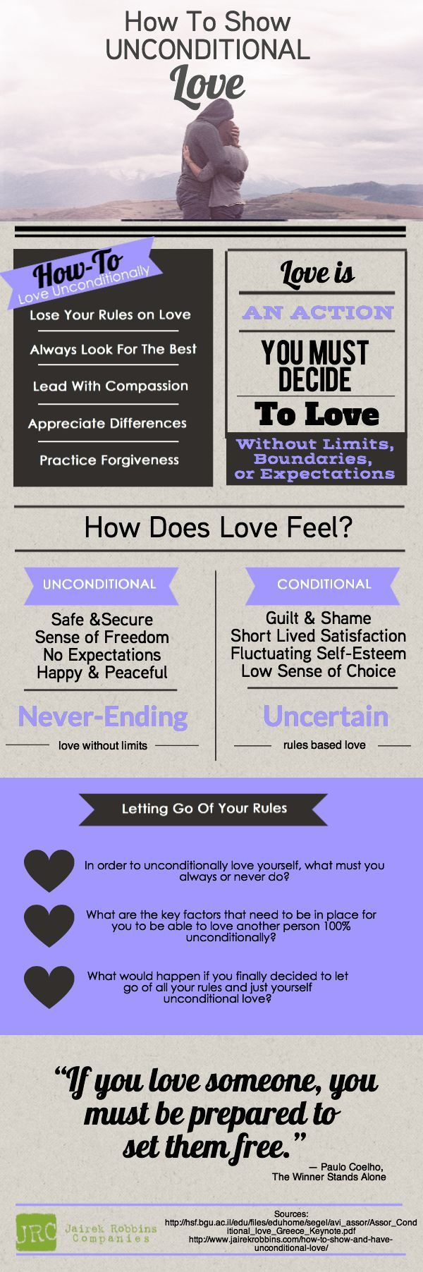 great dating advice and tips. its all about unconditional love. Great