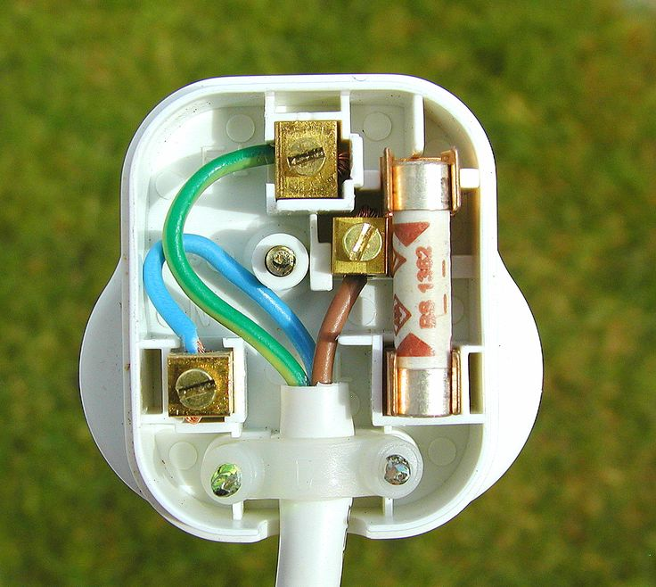 How to wire a standard BS1363 UK style plug