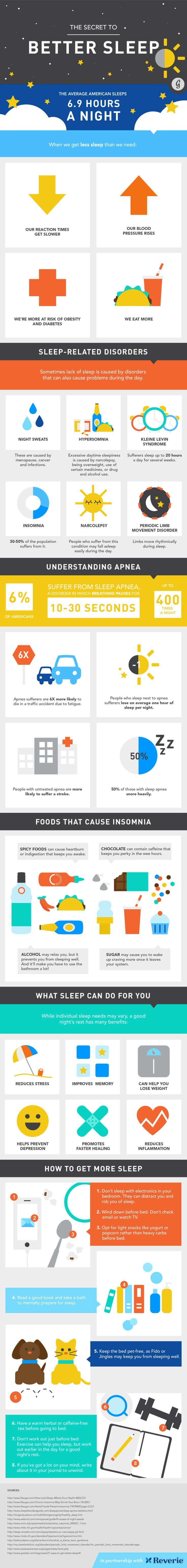 Everything You Need to Know to Sleep Better, Tonight #sleep #rest #relax http://greatist.com/happiness/secret-better-sleep-infographic