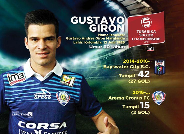 GUSTAVO GIRON (Design: Abdillah/Liputan6.com)