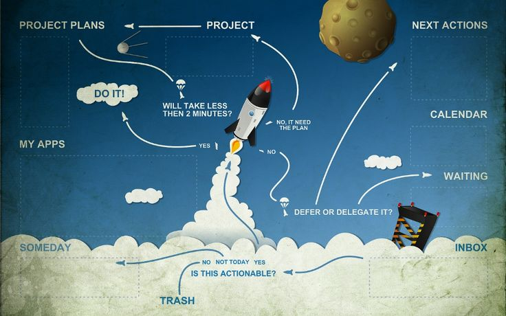 GTD Rocket Wallpaper by ~petrsimcik on deviantART