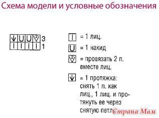 "Снуд ""Сильвер"""