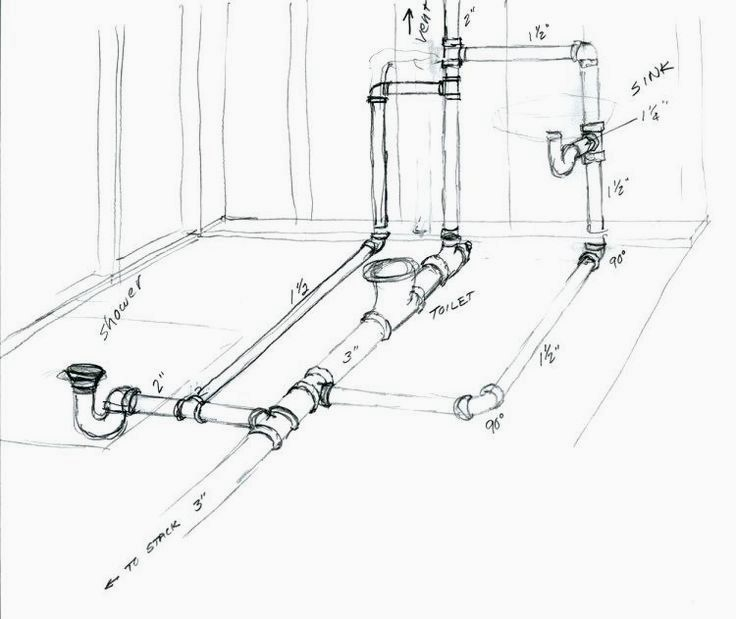 Plumbing Rough In Dimensions Bathroom Plumbing Rough In Basement Bath Rough In Diagram Bathtu Plumbing Fixtures Bathroom Plumbing Bathroom