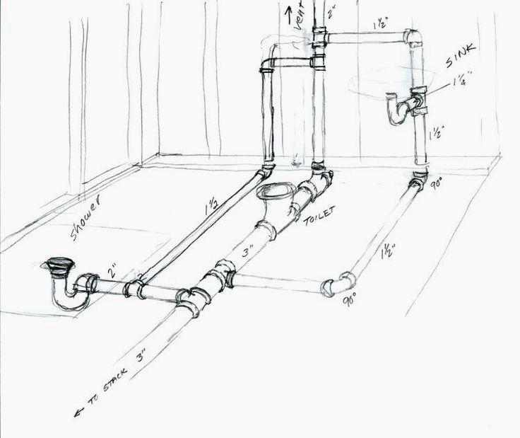 diagram of tub shower plumbing