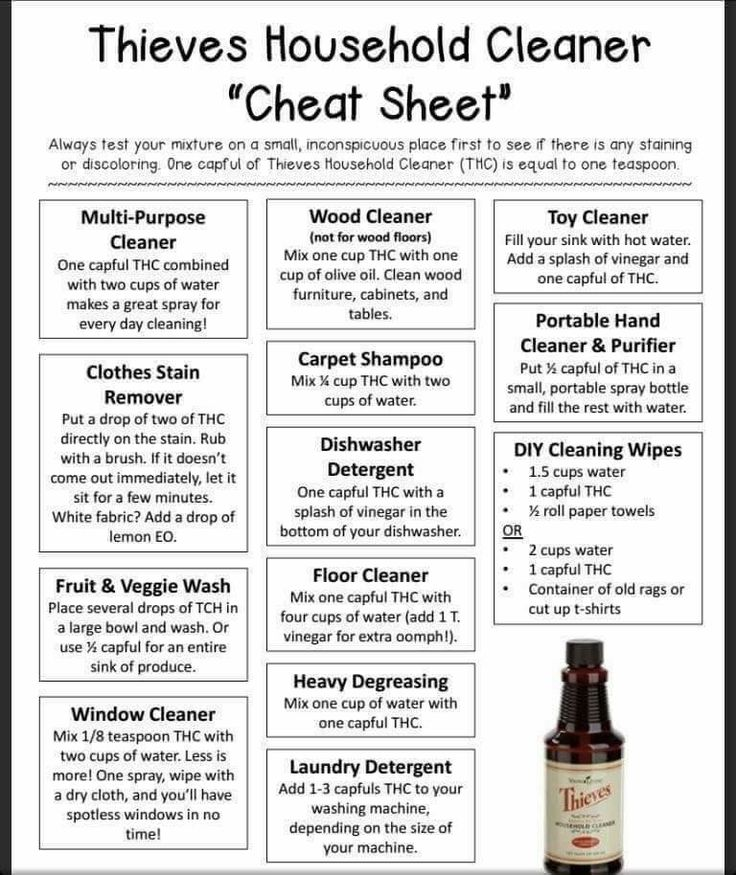 Young Living Thieves cleaner cheat sheet