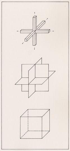Principles of Three-Dimensional Design on Grain Edit