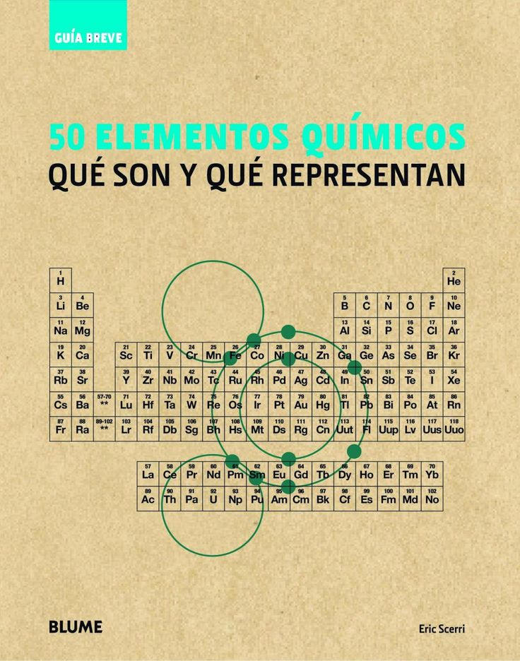 72 best FÍSICA images on Pinterest Physical science, Physics and - copy la tabla periodica moderna pdf