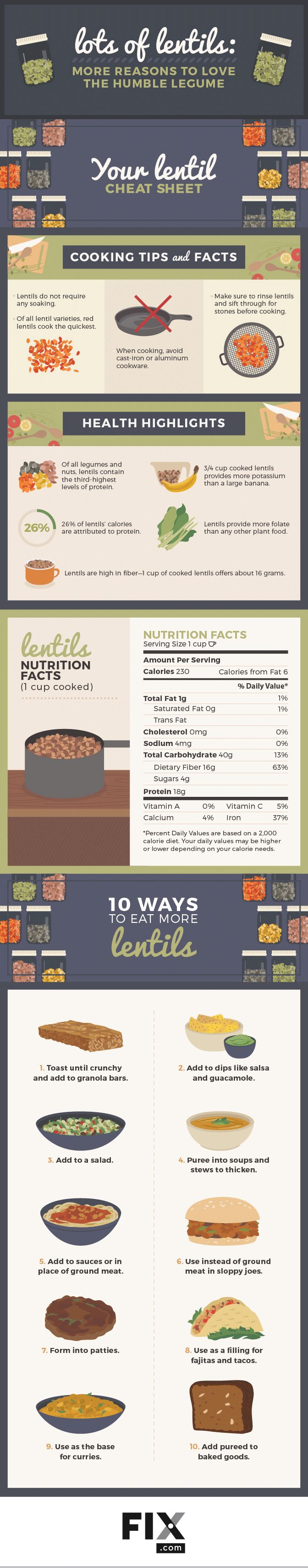 With 2016 being the International Year of Pulses, it's never been easier to add lentils to your diet! Learn tips and tricks for cooking with many different varieties!