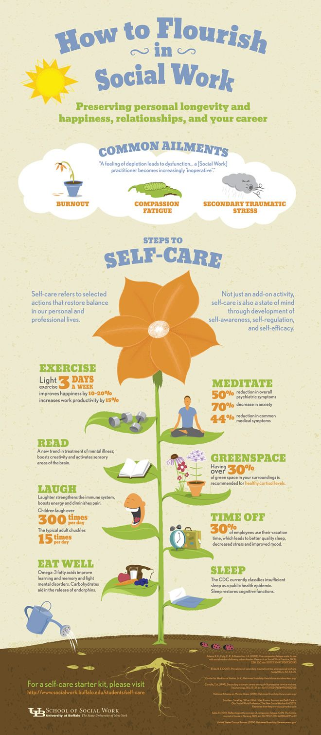 How to Flourish in Social Work: Infographic - UB Social Work