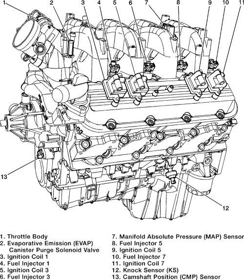 1999 Chevrolet Truck Silverado 1500 4WD 5.3L SFI 8cyl