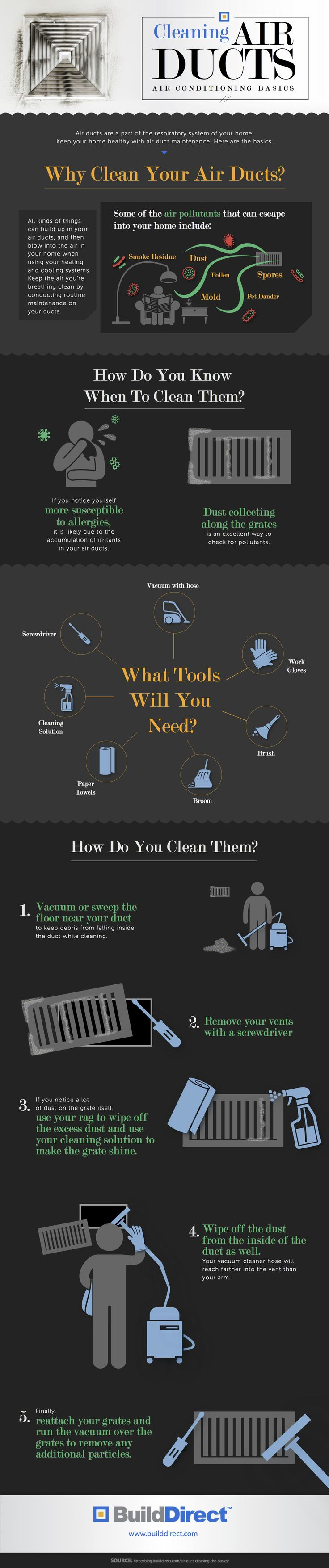 Air Duct Cleaning Basics: An Infographic  http://blog.builddirect.com/air-duct-cleaning-basics-an-infographic/