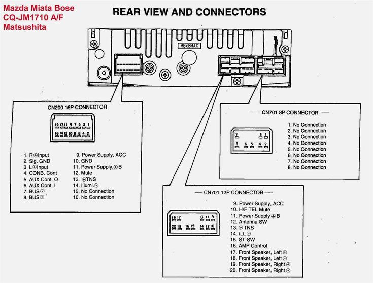 Pioneer Double Din Wiring Diagram Best Of In 2020
