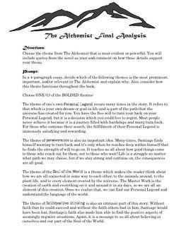 Essay about novel